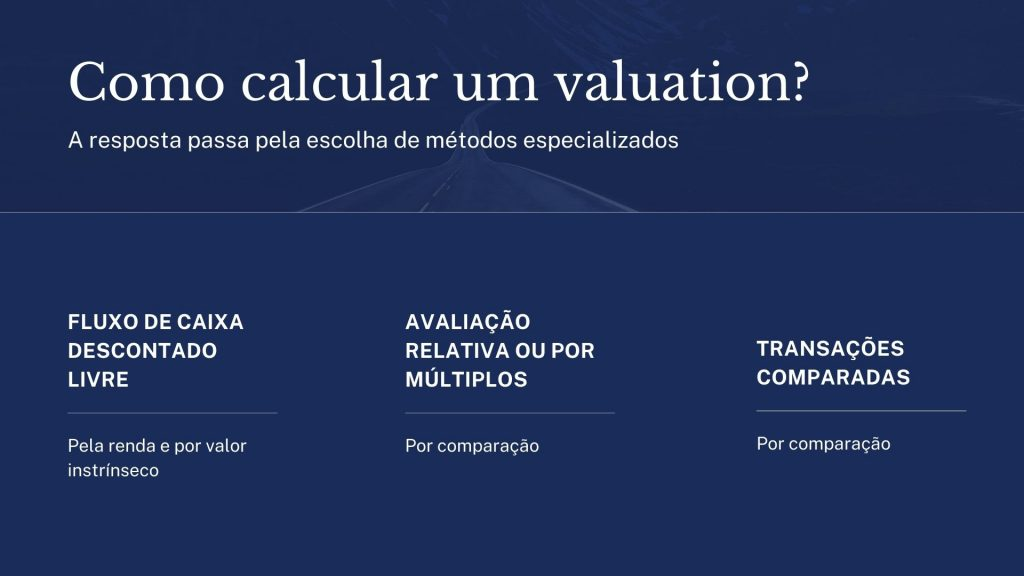 Como calcular o valuation de uma empresa ?