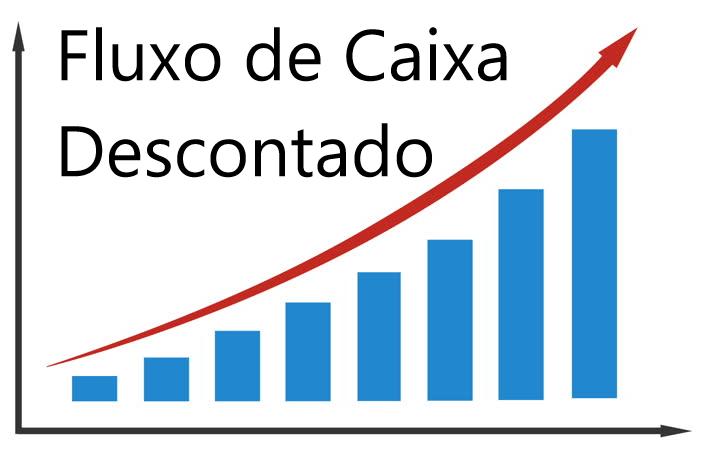 Método De Valuation Fluxo De Caixa Descontado