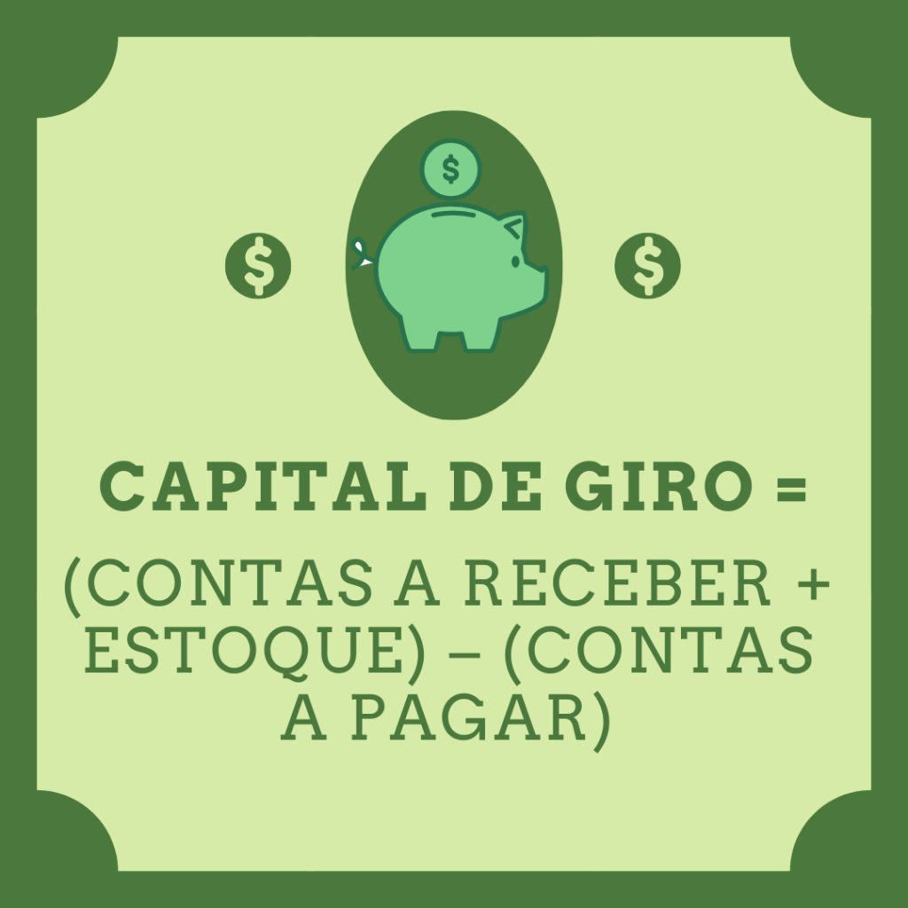 Imagem ilustrativa de como se calcula o capital de giro