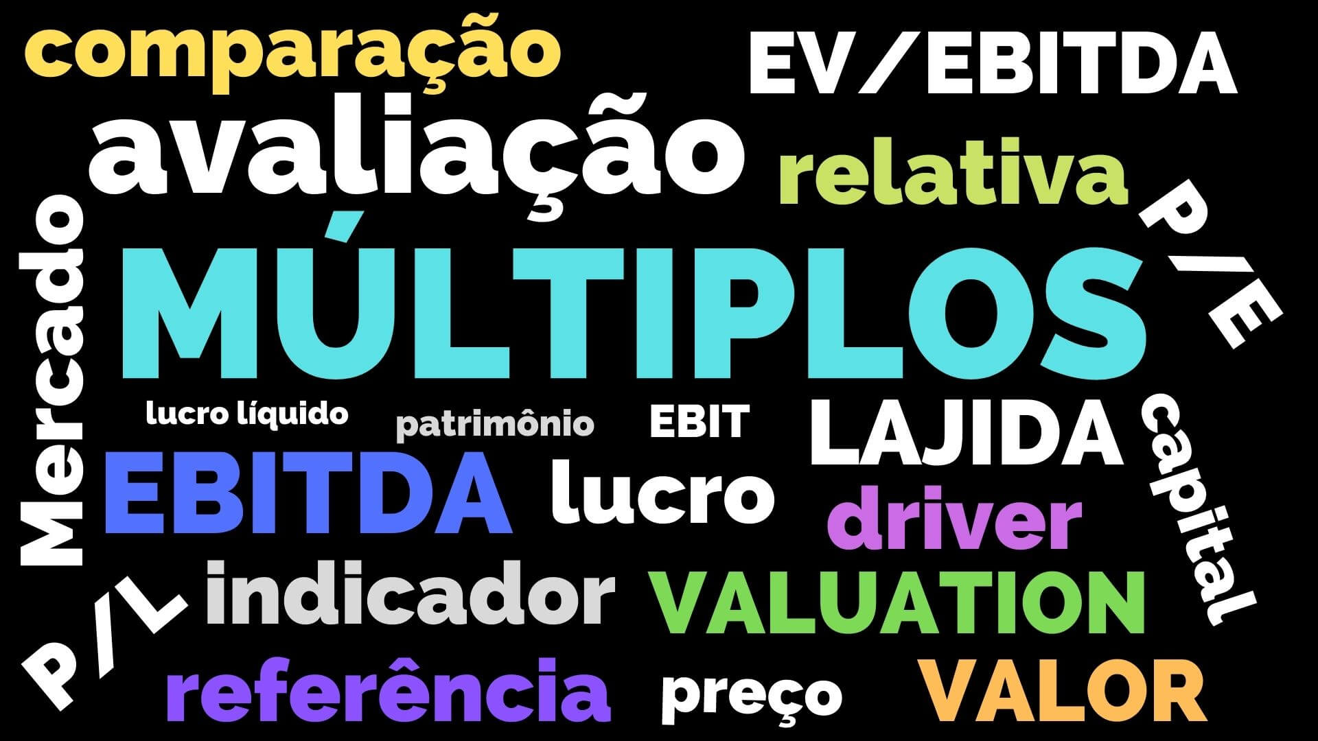 Valuation Por Múltiplos