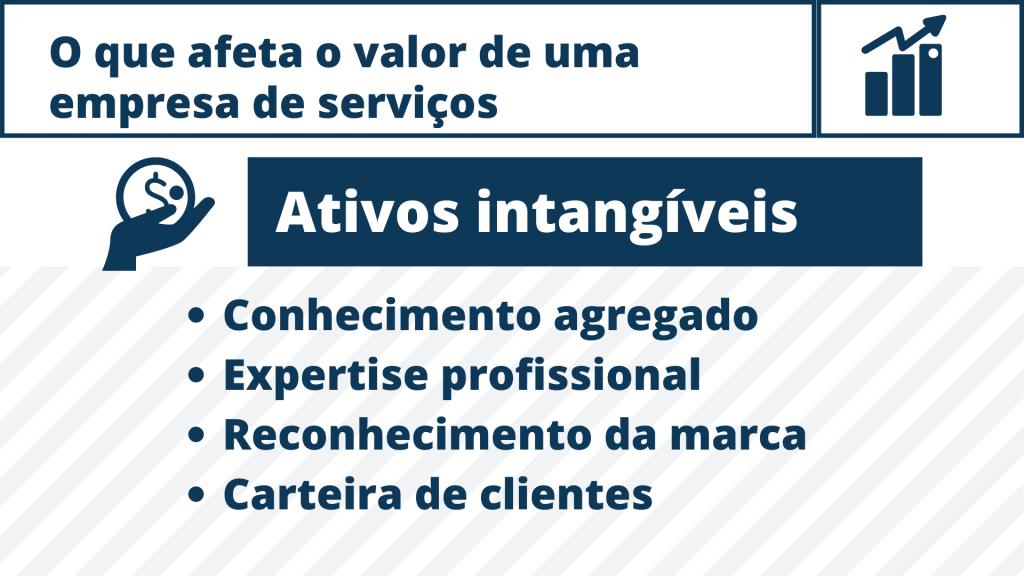 Como calcular o valor de uma empresa de serviços: atenção aos ativos intangíveis