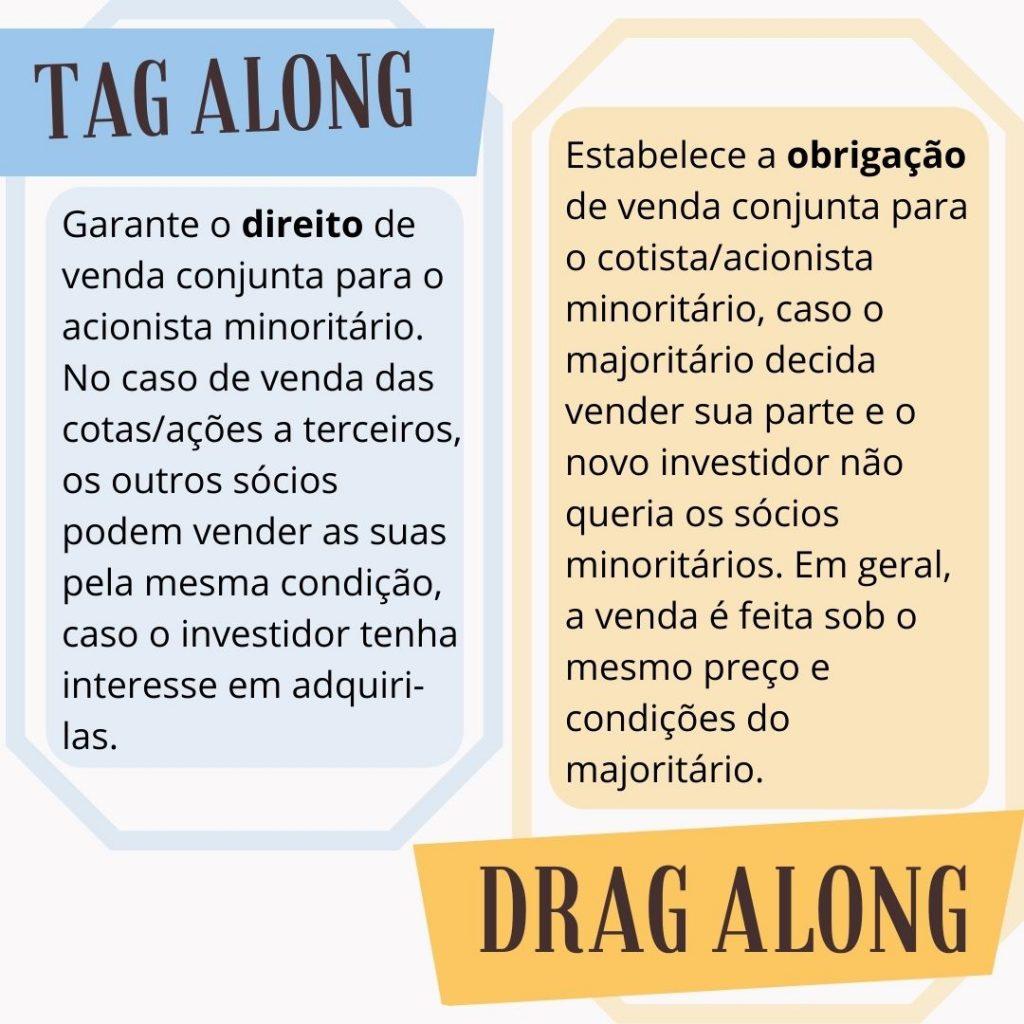 Explicação tag along drag along